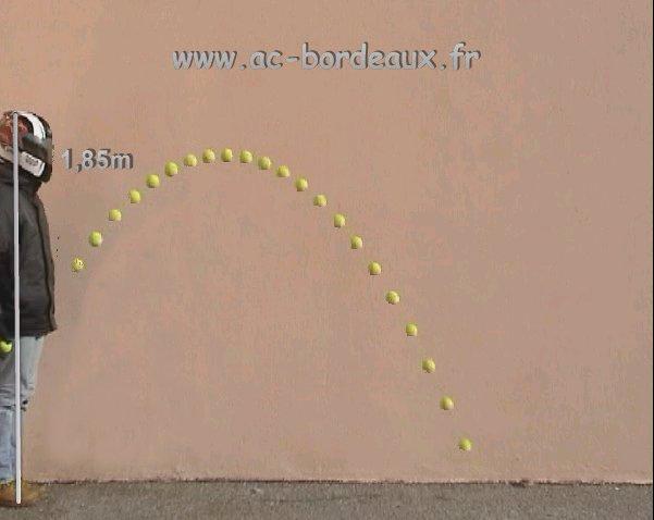 video mouvement parabolique