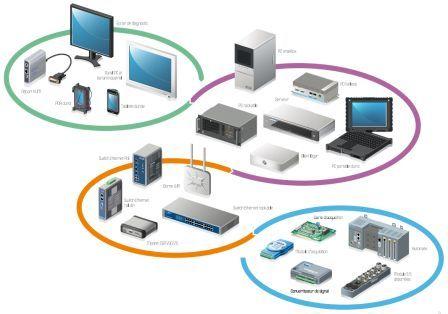 Informatique et Réseaux (IR) qui forme des professionnels capables de  répondre aux besoins du secteur de l'informatique scientifique, de  l'informatique ...